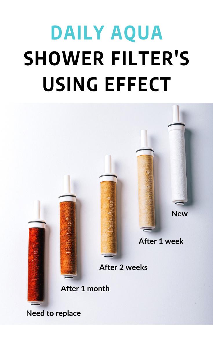 shower-filter-using-effect